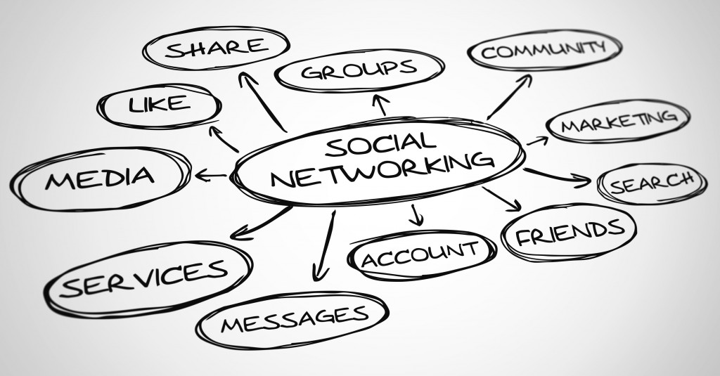bigstock-Social-networking-draw-2527941512_narrow